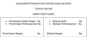 apbn1 correct